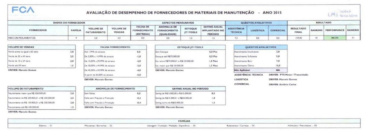 A Abecom é avaliada pela FIAT como a 1ª no Ranking de Fornecedores de Materiais de Manutenção