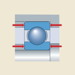 fixação axial de rolamentos SKF