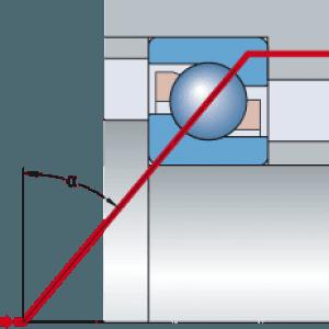Rolamento radial de esfera de contato angular