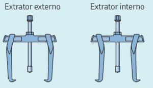 saca rolamentos de garras reversíveis