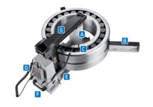 Componentes do aquecedor indutivo de rolamentos