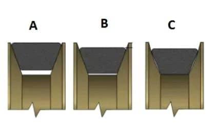 posição correta da correia em V assentada na ranhura da polia