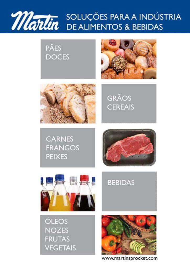 10-Solucoes-para-Alimentos-e-Bebidas