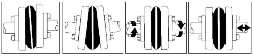 o que é um acoplamento flexível