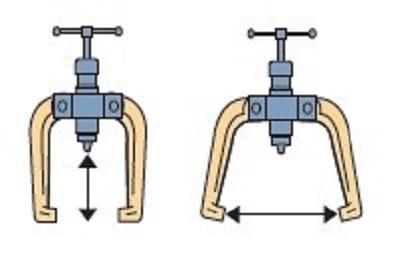 alcance e abertura de saca polia 2 garras