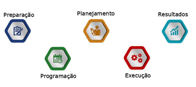 passos-criar-plano-de-manutenção-preventiva