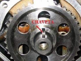 Engrenagens e rodas dentadas montadas com chaveta