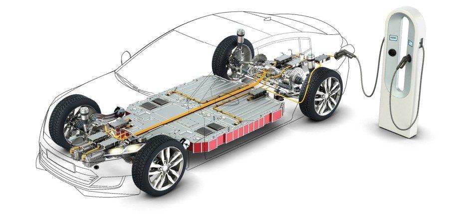 sistema de transmissão de carros elétricos com rolamentos SKF